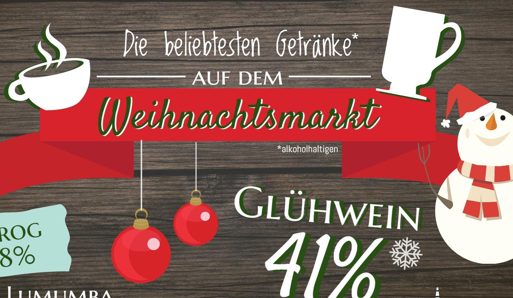 Die beliebtesten Getränke auf dem Weihnachtsmarkt | BERLIN ICK LIEBE DIR